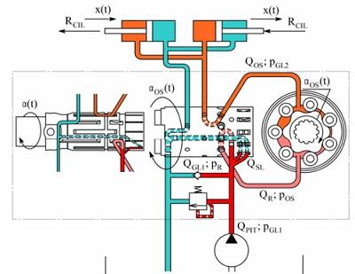 Bài báo: Nghiên cứu mô hình toán hệ thống điều khiển lái của máy công trình khung - khớp động