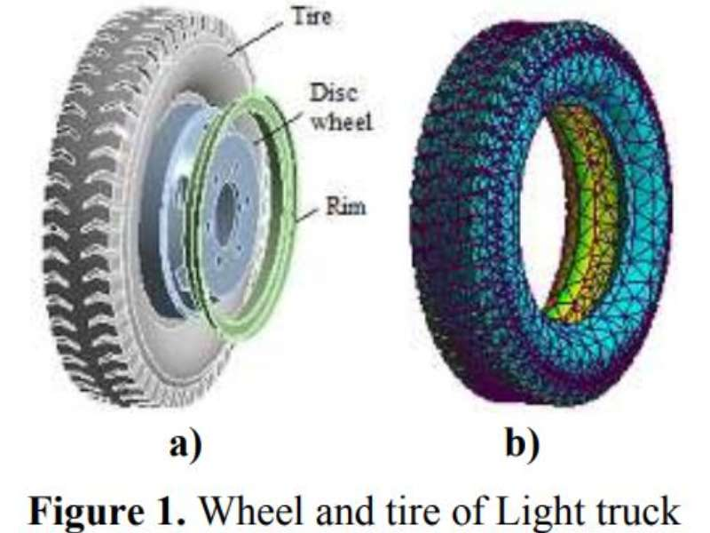"Bài báo ""Simulation of Light-Weight Truck LF3070G1's Tire Dynamics""."
